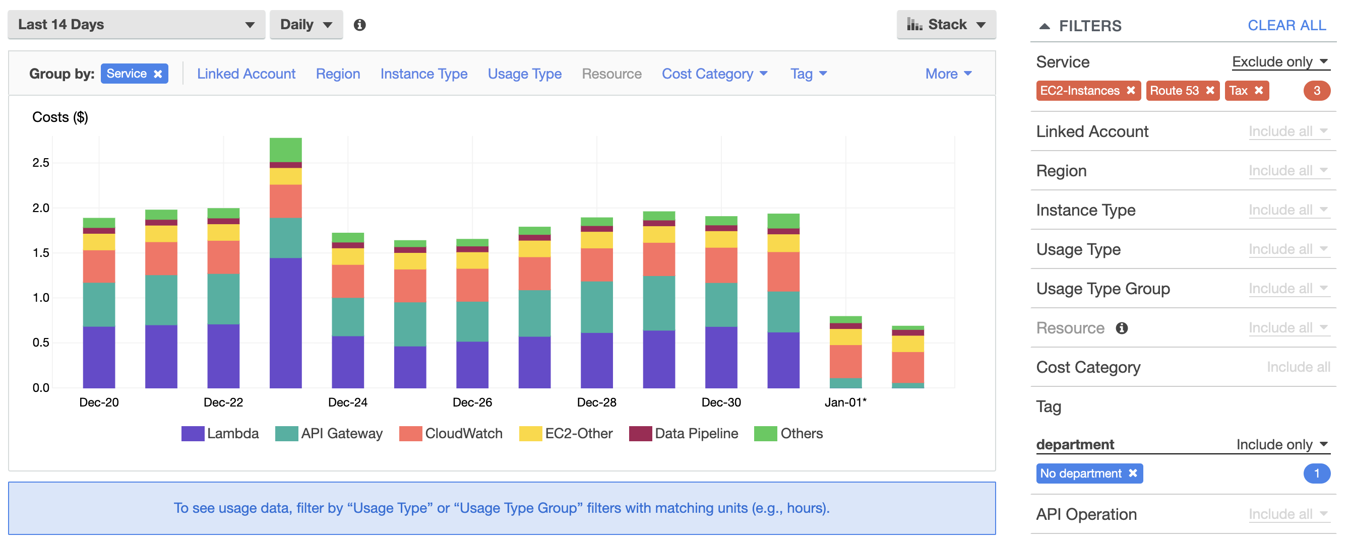 Cost Explorer with improved tagging
